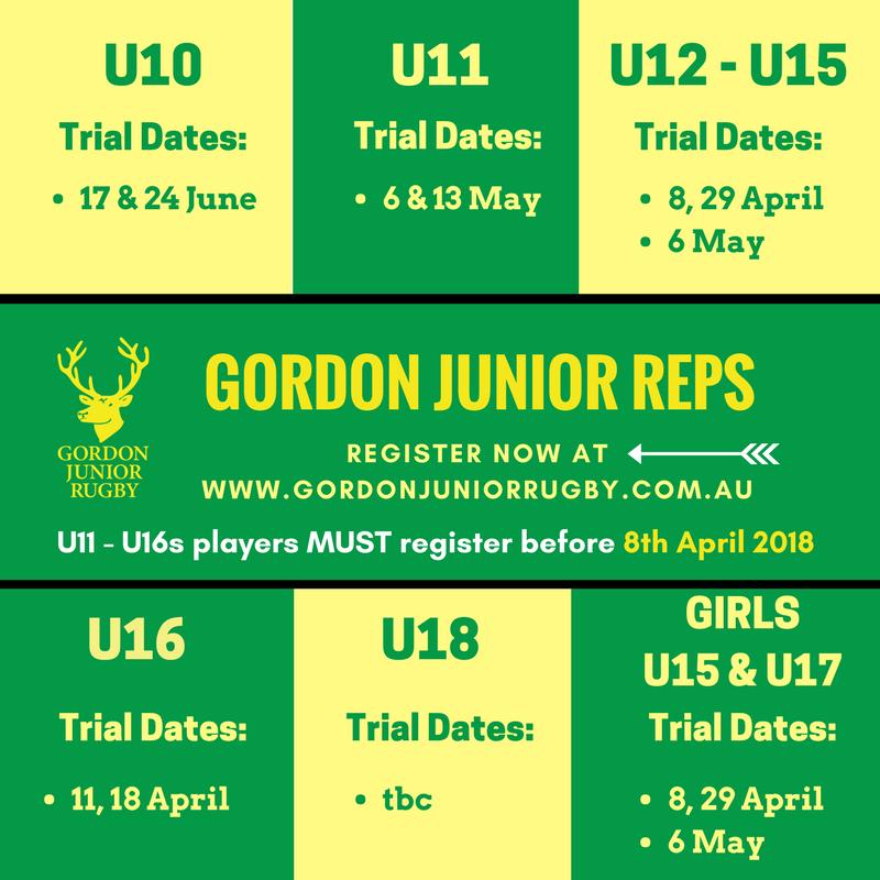 Gordon Reps Registration Deadlines